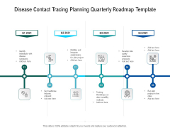 Disease Contact Tracing Planning Quarterly Roadmap Template Structure