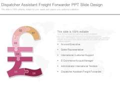 Dispatcher Assistant Freight Forwarder Ppt Slide Design