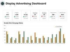 Display Advertising Dashboard Finance Ppt PowerPoint Presentation Ideas Information