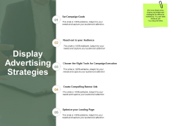 Display Advertising Strategies Ppt PowerPoint Presentation Summary Example Introduction