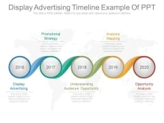 Display Advertising Timeline Example Of Ppt