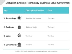 Disruption Enablers Technology Business Value Government Ppt Powerpoint Presentation Icon Templates