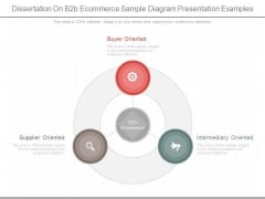 Dissertation On B2b Ecommerce Sample Diagram Presentation Examples