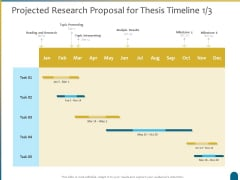 Dissertation Research Projected Research Proposal For Thesis Timeline Ppt Summary Files PDF