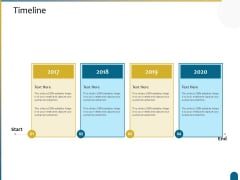Dissertation Research Timeline Ppt Show Templates PDF