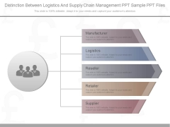 Distinction Between Logistics And Supply Chain Management Ppt Sample Ppt Files
