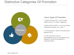 Distinctive Categories Of Promotion Powerpoint Templates