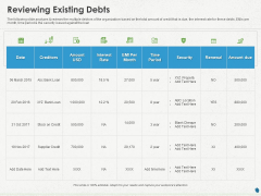 Distressed Debt Refinancing For Organizaton Reviewing Existing Debts Ppt PowerPoint Presentation Gallery Layouts PDF