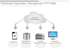 Distributed Application Management Ppt Slide