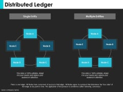 Distributed Ledger Ppt PowerPoint Presentation Portfolio Elements