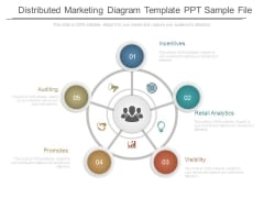 Distributed Marketing Diagram Template Ppt Sample File