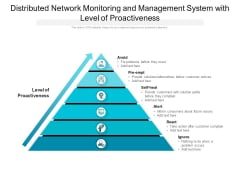 Distributed Network Monitoring And Management System With Level Of Proactiveness Ppt PowerPoint Presentation File Images PDF