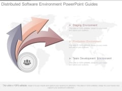 Distributed Software Environment Powerpoint Guides