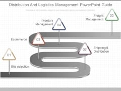 Distribution And Logistics Management Powerpoint Guide