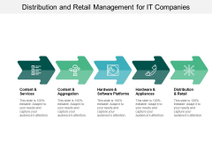 Distribution And Retail Management For IT Companies Ppt PowerPoint Presentation Inspiration Demonstration