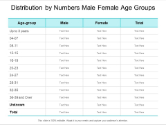 Distribution By Numbers Male Female Age Groups Ppt PowerPoint Presentation Professional Icon