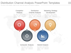 Distribution Channel Analysis Powerpoint Templates