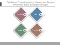 Distribution Channel Marketing Management Diagram Powerpoint Slides Background Designs