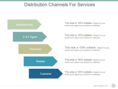Distribution Channels For Services Ppt PowerPoint Presentation Layouts