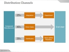 Distribution Channels Ppt PowerPoint Presentation Graphics