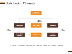 Distribution Channels Ppt PowerPoint Presentation Infographics