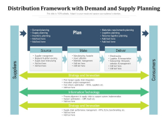 Distribution Framework With Demand And Supply Planning Ppt PowerPoint Presentation Gallery Information PDF