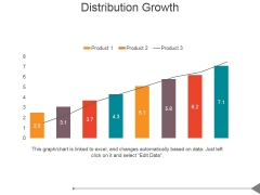 Distribution Growth Ppt PowerPoint Presentation Deck
