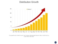 Distribution Growth Ppt PowerPoint Presentation Infographic Template Slide Download