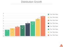 Distribution Growth Ppt PowerPoint Presentation Slide Download