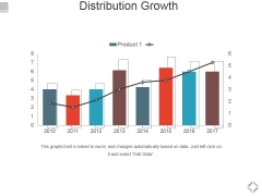 Distribution Growth Ppt PowerPoint Presentation Slides Clipart