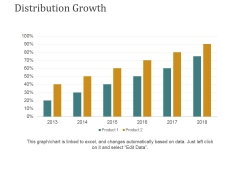 Distribution Growth Ppt PowerPoint Presentation Slides Icons