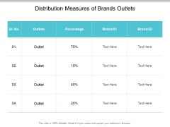 Distribution Measures Of Brands Outlets Ppt PowerPoint Presentation Slides Maker
