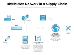Distribution Network In A Supply Chain Ppt PowerPoint Presentation Gallery Display PDF