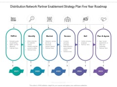Distribution Network Partner Enablement Strategy Plan Five Year Roadmap Summary