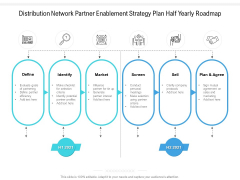 Distribution Network Partner Enablement Strategy Plan Half Yearly Roadmap Pictures