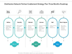 Distribution Network Partner Enablement Strategy Plan Three Months Roadmap Download