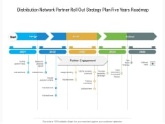 Distribution Network Partner Roll Out Strategy Plan Five Years Roadmap Slides