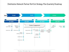 Distribution Network Partner Roll Out Strategy Plan Quarterly Roadmap Slides