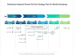 Distribution Network Partner Roll Out Strategy Plan Six Months Roadmap Clipart