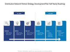 Distribution Network Partner Strategy Development Plan Half Yearly Roadmap Rules