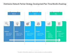 Distribution Network Partner Strategy Development Plan Three Months Roadmap Portrait
