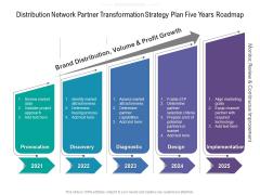 Distribution Network Partner Transformation Strategy Plan Five Years Roadmap Demonstration