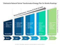 Distribution Network Partner Transformation Strategy Plan Six Months Roadmap Download