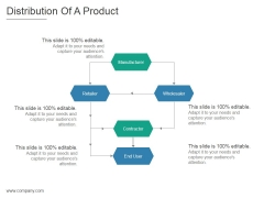 Distribution Of A Product Ppt PowerPoint Presentation Tips