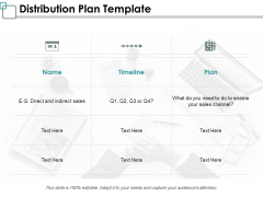 Distribution Plan Template Ppt PowerPoint Presentation Pictures Deck