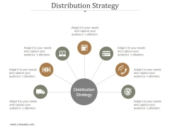 Distribution Strategy Ppt PowerPoint Presentation Summary