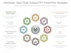 Distribution Value Chain Analysis Ppt Powerpoint Templates