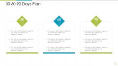 Distributor Entitlement Initiatives 30 60 90 Days Plan Introduction PDF