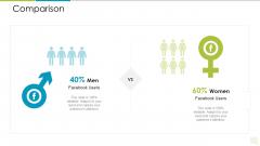 Distributor Entitlement Initiatives Comparison Summary PDF