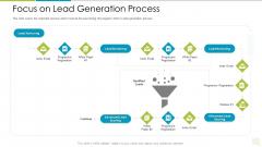Distributor Entitlement Initiatives Focus On Lead Generation Process Topics PDF